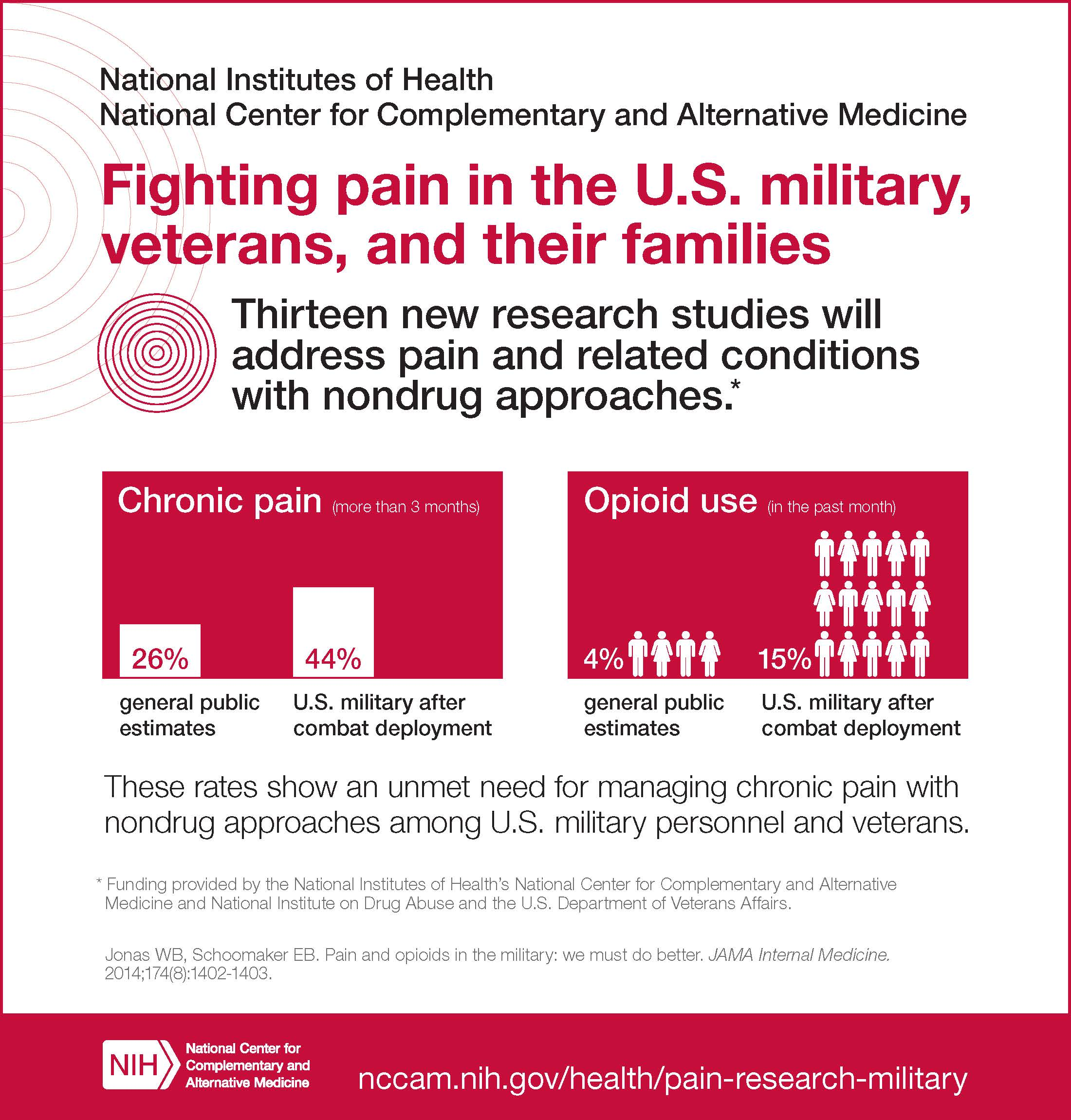 Forum on this topic: When Veterans Cope With Chronic Pain, when-veterans-cope-with-chronic-pain/