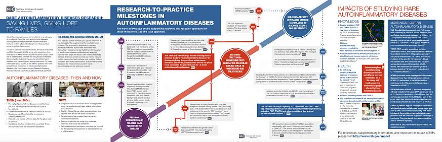 Screenshot of the Rare Autoinflammatory Diseases Case Study.