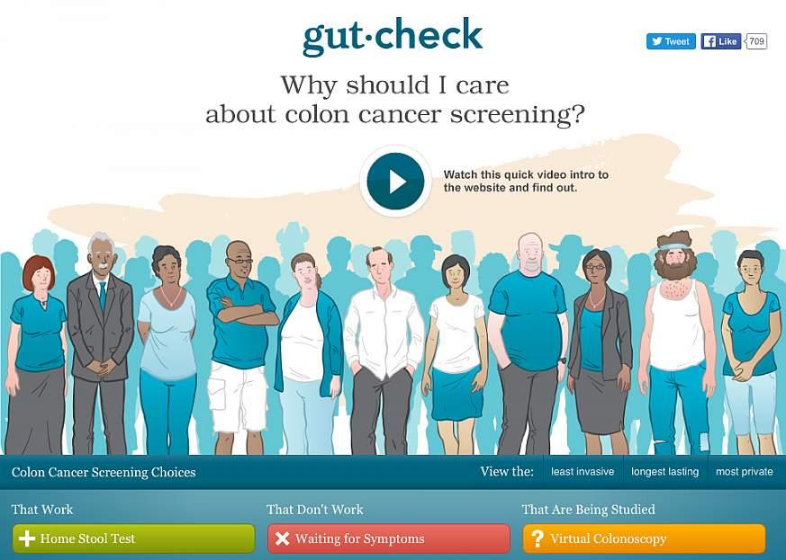 Screenshot of the Gut Check website.