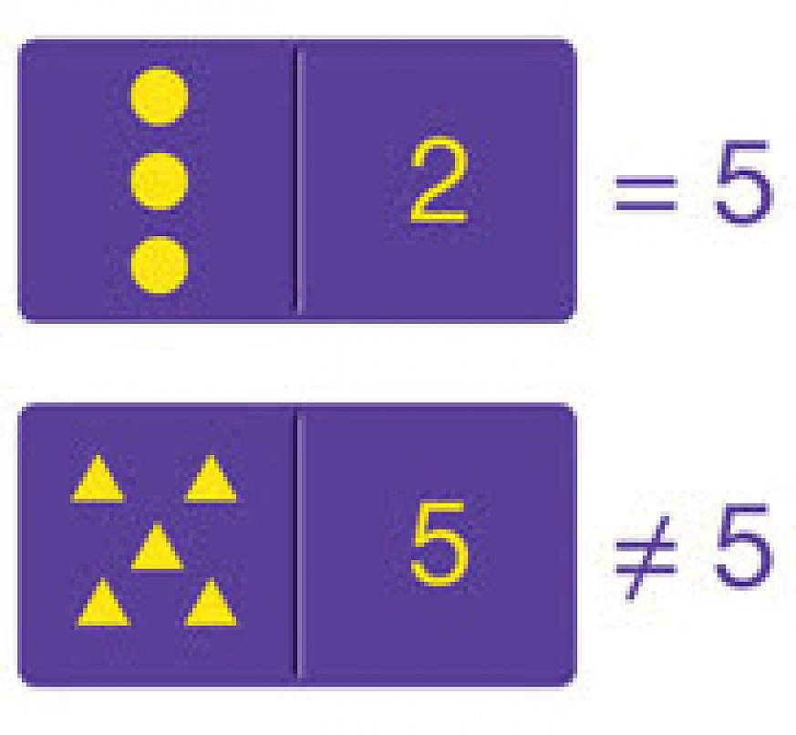 Graphic showing addition task used to test students in the study.