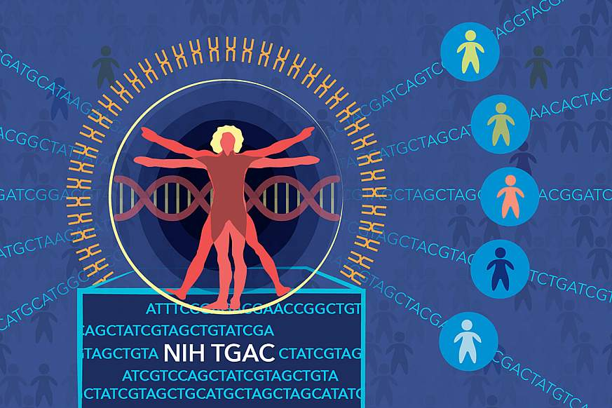 The Genomic Ascertainment Cohort (TGAC) offers a paradigm-shifting approach to studying the phenotypic consequence of human genetic variation.