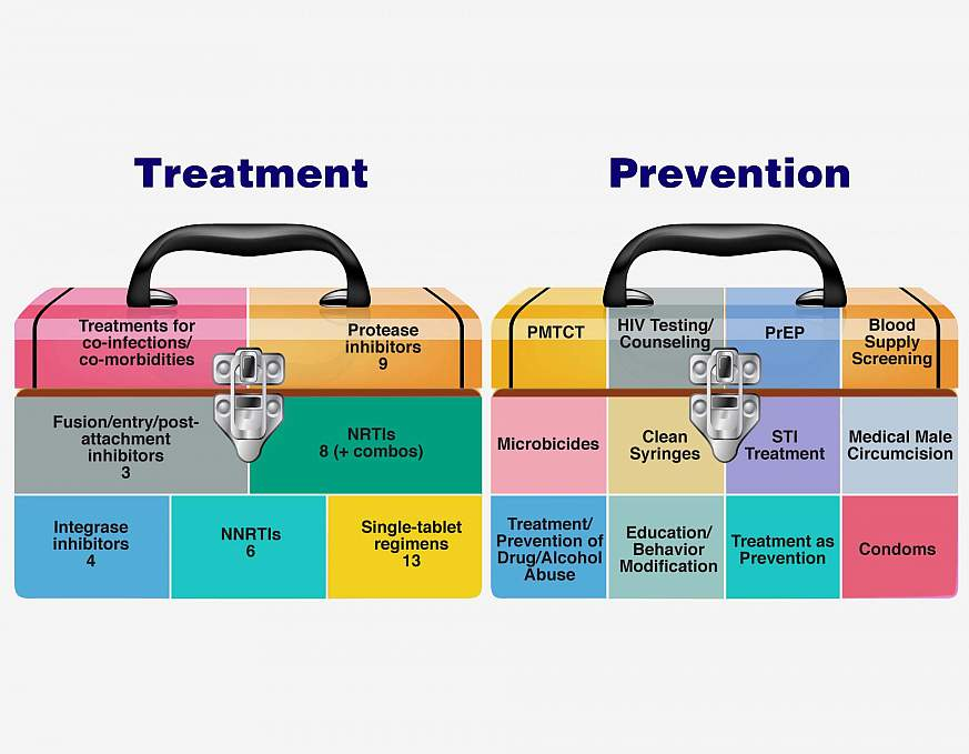 Illustration of two toolboxes