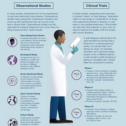 The Basics National Institutes Of Health Nih