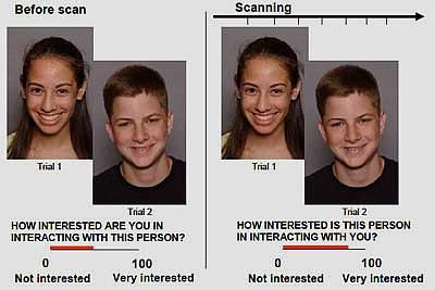 Teens rated interest in peers.