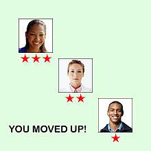 Headshot photos of 3 people, one ranked with 3 stars, one with 2 stars and the last with 1 star and the caption 'YOU MOVED UP!' near the bottom
