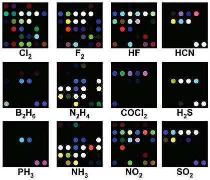 Sensor data shows 9 panels with different colored dots
