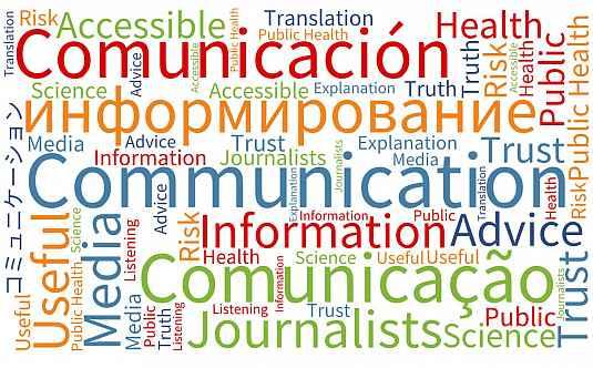 Communications word cloud