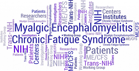 Word cloud for ME/CFS.