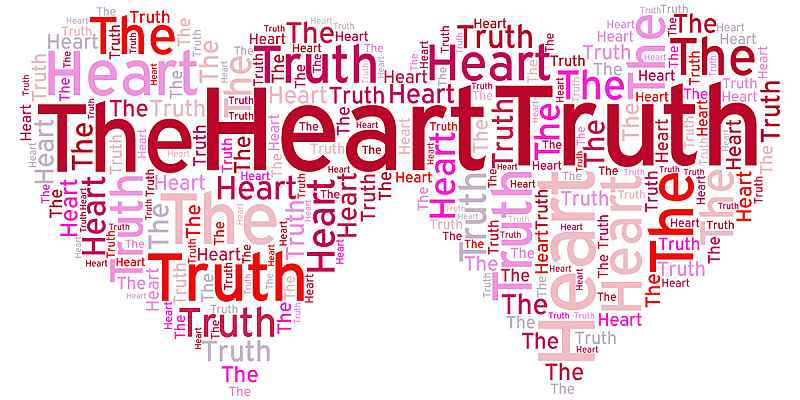 The heart Truth word cloud.