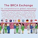 The BRCA Exchange logo