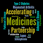 Accelerating Medicines Partnership word cloud.
